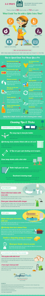 how to clean your house in half the time infographic Austral Cleaning